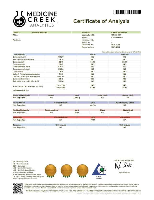 lazarus-naturals-lab-results